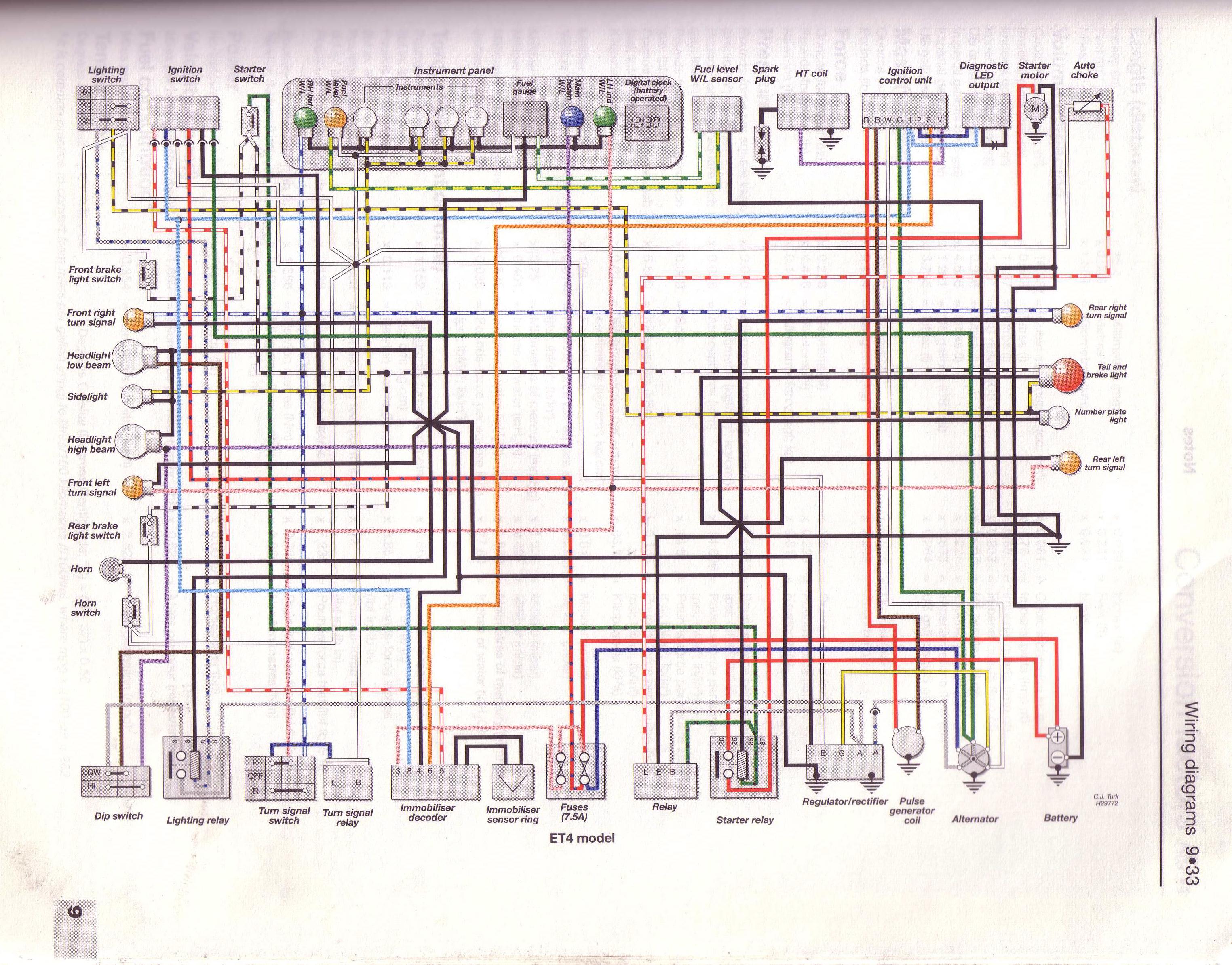 et4-wiringdiagram Vespa Lx Wiring Diagram on